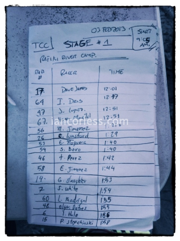 Stage Results