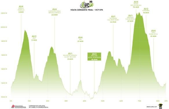 Perfil VCT 2014 - rut