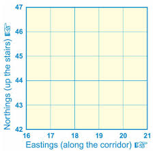 northings-eastings