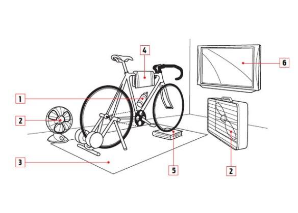 Image copyright - highergearchicago.com