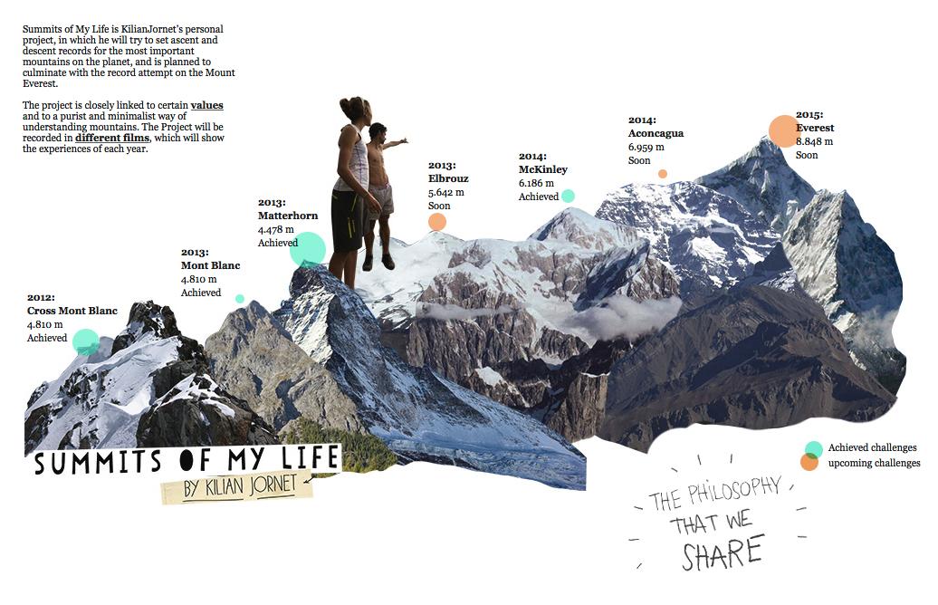 Kilian Jornet Aconcagua Summits Of My Life