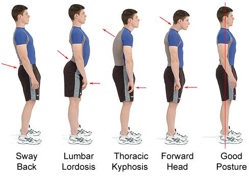 postures1